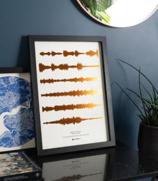 metallic soundwave print